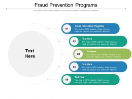 Fraud Prevention Programs Ppt Powerpoint Presentation Inspiration Structure Cpb
