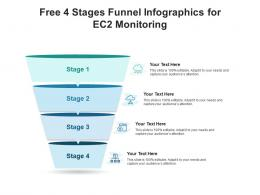 Free 4 Stages Funnel Infographics For EC2 Monitoring Infographic Template