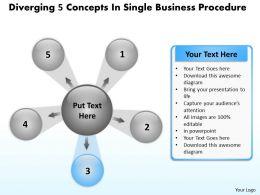 free business powerpoint templates procedure Circular Flow Layout Chart