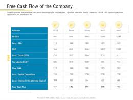 Free Cash Flow Of The Company Financial Market Pitch Deck Ppt Inspiration