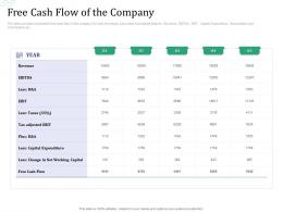 Free Cash Flow Of The Company Investment Pitch Raise Funds Financial Market Ppt Visuals