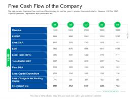 Free Cash Flow Of The Company Investor Pitch Presentation Raise Funds Financial Market Ppt Tips