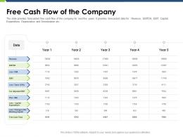Free Cash Flow Of The Company Pitch Deck Raise Funding Post IPO Market Ppt Example