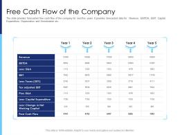Free Cash Flow Of The Company Raise Funds After Market Investment Ppt Images