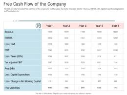 Free Cash Flow Of The Company Secondary Market Investment Ppt Ideas Layout