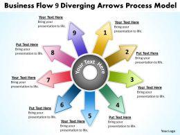 Flow 9 diverging arrows process model Cycle Diagram PowerPoint Slides