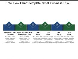 Free Flow Chart Template Small Business Risk Management Plan Cpb