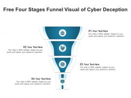 Free Four Stages Funnel Visual Of Cyber Deception Infographic Template