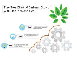 Free Tree Chart Of Business Growth With Plan Idea And Goal