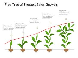 Free Tree Of Product Sales Growth