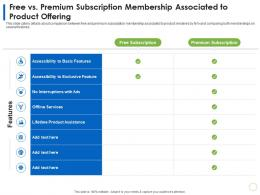 Free Vs Premium Subscription Membership Associated To Product Offering Product Slide Ppt Tips