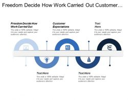 Freedom Decide How Work Carried Out Customer Expectations