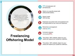 Freelancing Offshoring Model Costs And Expenses Ppt Presentation Deck