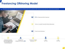 Freelancing Offshoring Model Employees Ppt Powerpoint Presentation Model Information