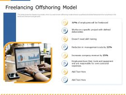 Freelancing Offshoring Model Their Tools Ppt Powerpoint Presentation Infographic Template Tips