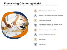 Freelancing Offshoring Model Will Specific Ppt Powerpoint Presentation Professional Guidelines