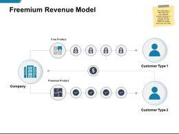Freemium Revenue Model Customer Ppt Powerpoint Presentation Gallery Images