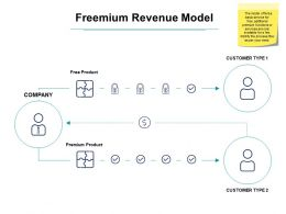 Freemium Revenue Model Ppt Powerpoint Presentation Pictures