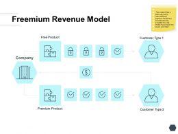 Freemium Revenue Model Product Ppt Powerpoint Presentation Outline Background