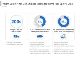 Freight Cost Kpi For Unit Shipped Damaged Items Pick Up Ppt Slide