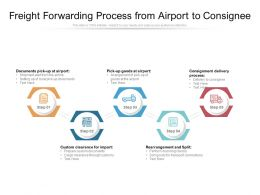 Freight Forwarding Process From Airport To Consignee