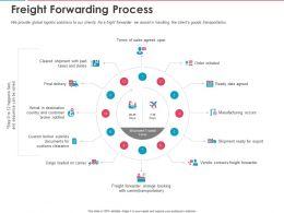 Freight Forwarding Process Ppt Powerpoint Presentation Inspiration Show