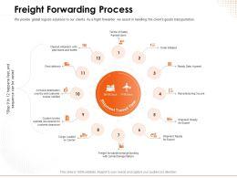Freight Forwarding Process Taxes Ppt Powerpoint Presentation Design Inspiration
