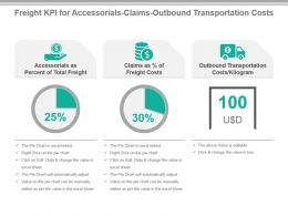 Freight Kpi For Accessorials Claims Outbound Transportation Costs Presentation Slide