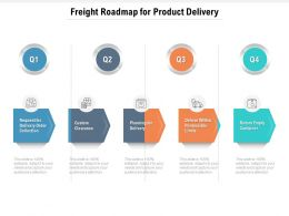 Freight Roadmap For Product Delivery