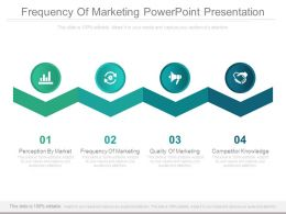 Frequency Of Marketing Powerpoint Presentation