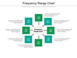 Frequency Range Chart Ppt Powerpoint Presentation Infographic Template Topics Cpb