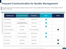 Frequent Communication For Quality Management Board Ppt Powerpoint Presentation Picture
