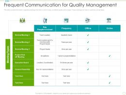 Frequent Communication For Quality Management Food Safety Excellence