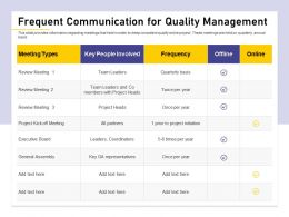 Frequent Communication For Quality Management Key Per Ppt Powerpoint Presentation File Show