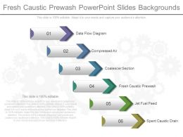 Fresh Caustic Prewash Powerpoint Slides Backgrounds