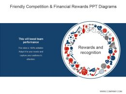 Friendly Competition And Financial Rewards Ppt Diagrams