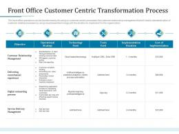Front Office Customer Centric Transformation Process Bank Operations Transformation Ppt Slides
