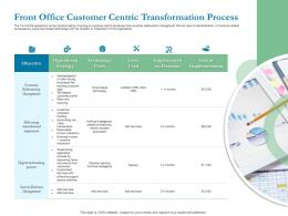 Front Office Customer Centric Transformation Process Ppt Powerpoint Presentation Show