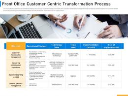 Front Office Customer Centric Transformation Process Ppt Summary