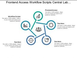 Frontend Access Workflow Scripts Central Lab Platform Application