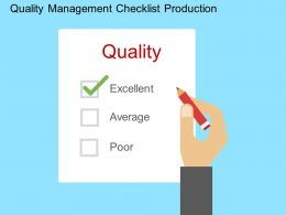 Fs Quality Management Checklist Production Flat Powerpoint Design