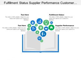Fulfilment Status Supplier Performance Customer Receivables Inventory Availability