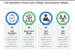 Full Operations Direct Labor Margin Subcontractor Margin Net Margin