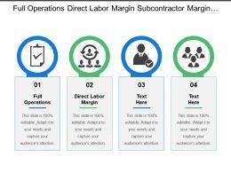 Full Operations Direct Labor Margin Subcontractor Margin Net Margin