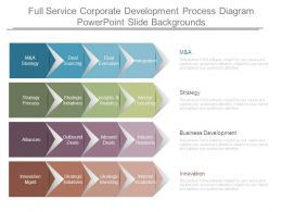 Full Service Corporate Development Process Diagram Powerpoint Slide Backgrounds