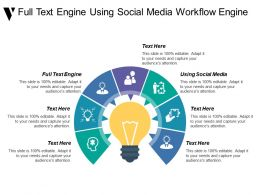 Full Text Engine Using Social Media Workflow Engine