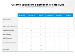 Full Time Equivalent Calculation Of Employee