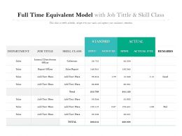 Full Time Equivalent Model With Job Tittle And Skill Class