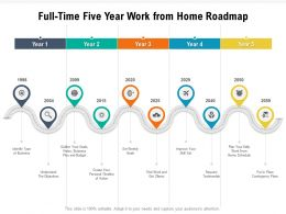 Full Time Five Year Work From Home Roadmap