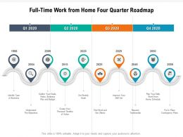 Full Time Work From Home Four Quarter Roadmap